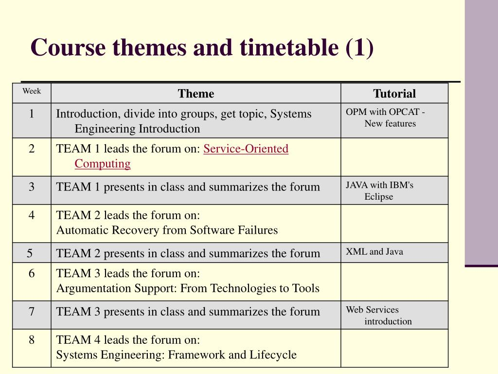 Course themes and timetable (1)