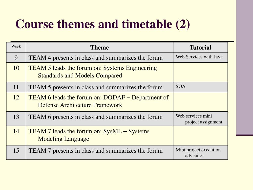 Course themes and timetable