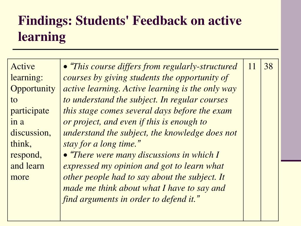 Findings: Students' Feedback on active learning