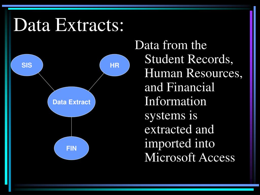 Data Extracts: