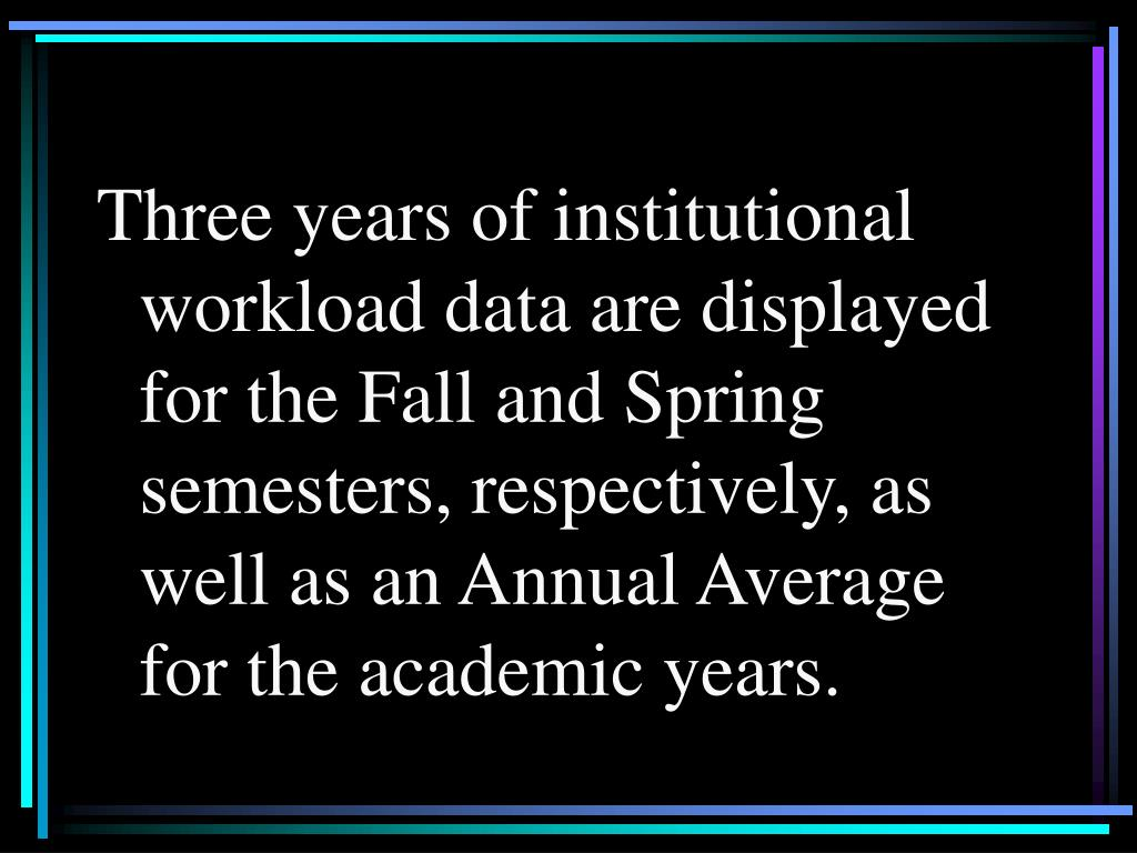 Three years of institutional workload data are displayed for the Fall and Spring semesters, respectively, as well as an Annual Average for the academic years.