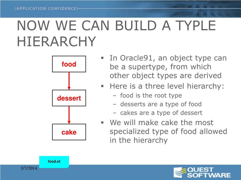 NOW WE CAN BUILD A TYPLE HIERARCHY