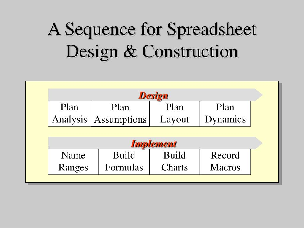 A Sequence for Spreadsheet