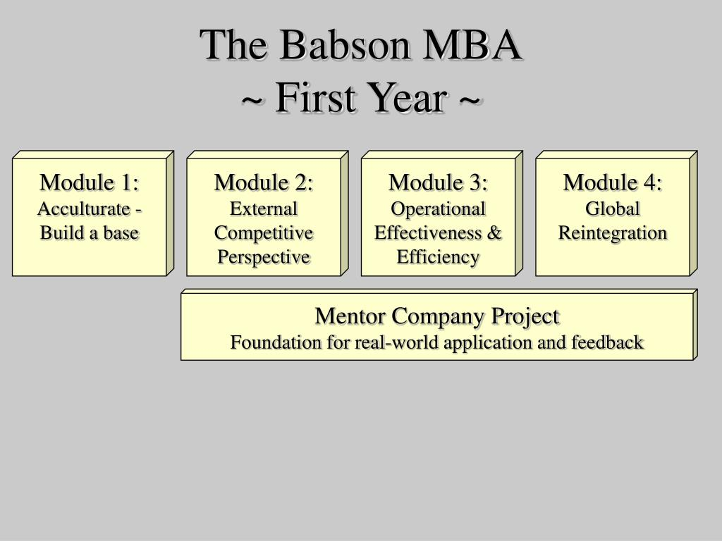 The Babson MBA