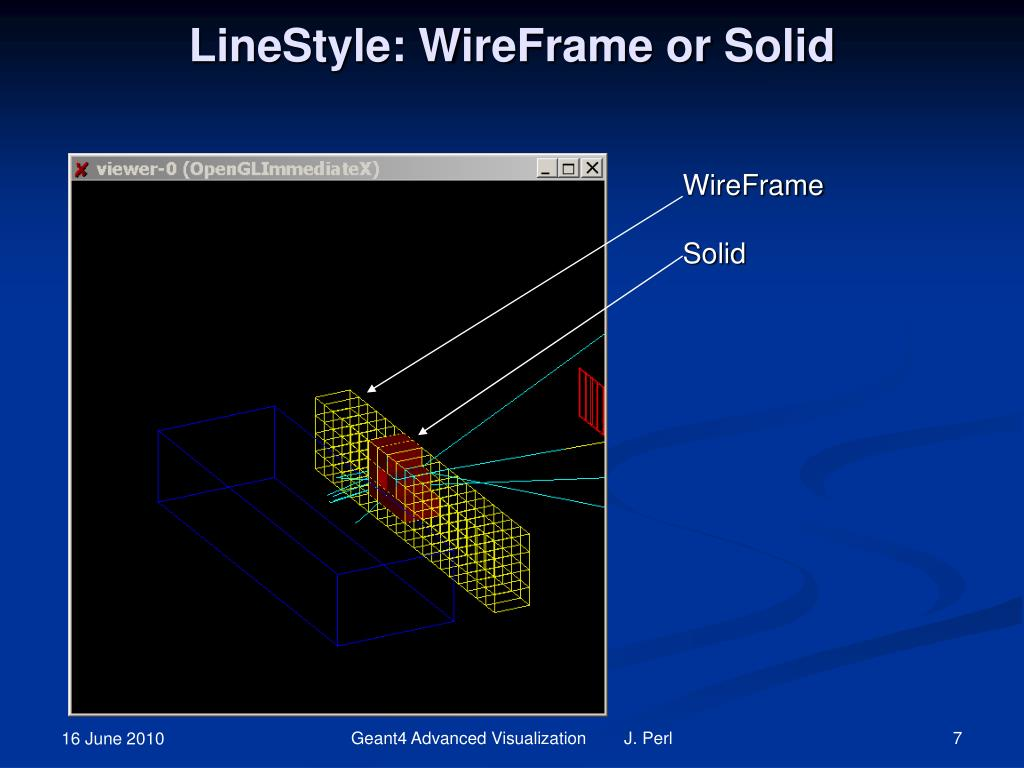 LineStyle: WireFrame or Solid