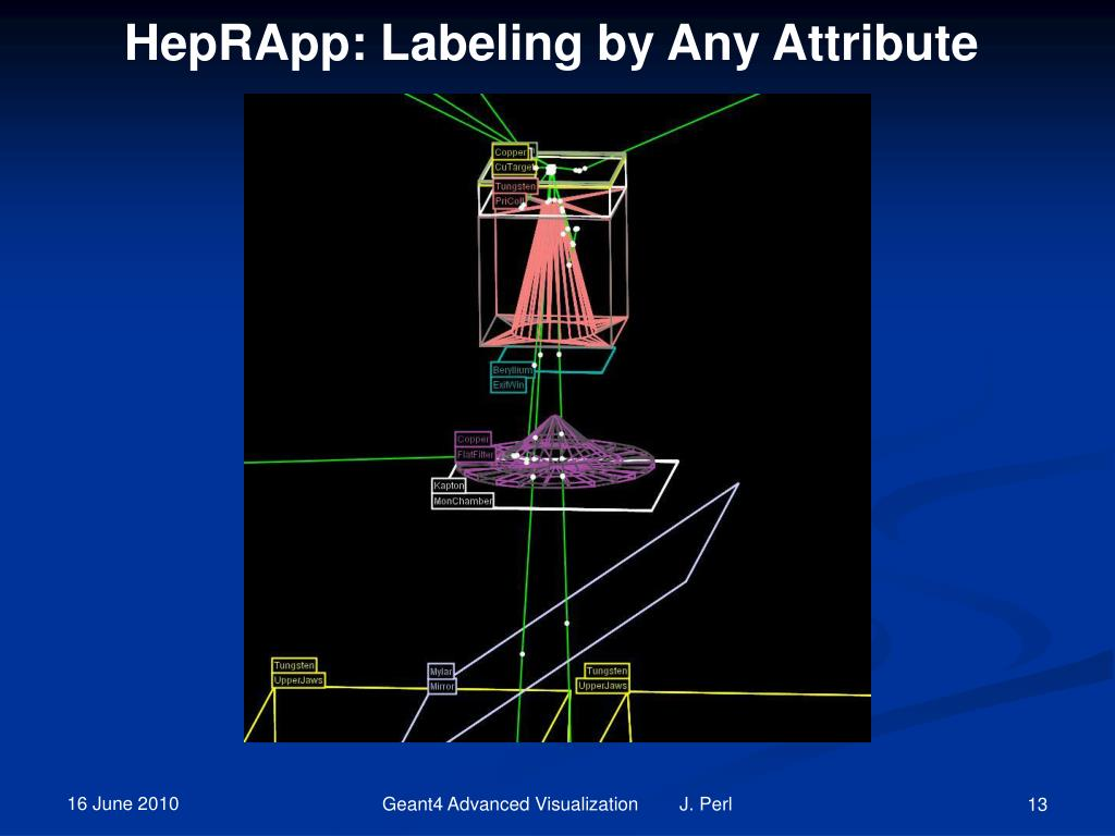 HepRApp: Labeling by Any Attribute