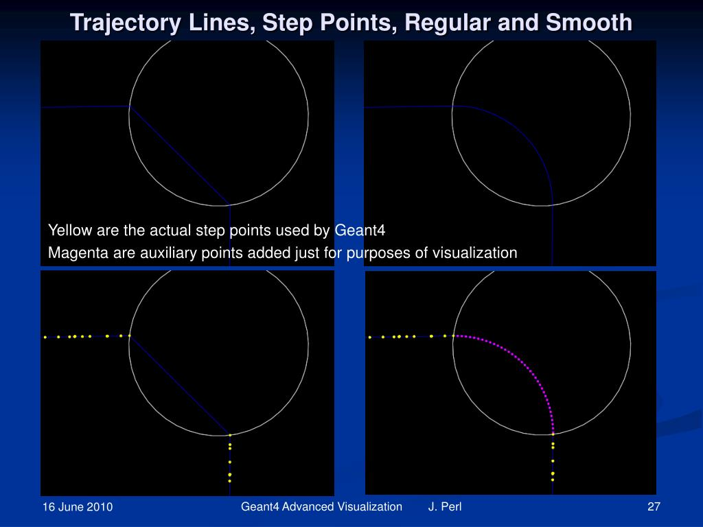 Trajectory Lines, Step Points, Regular and Smooth