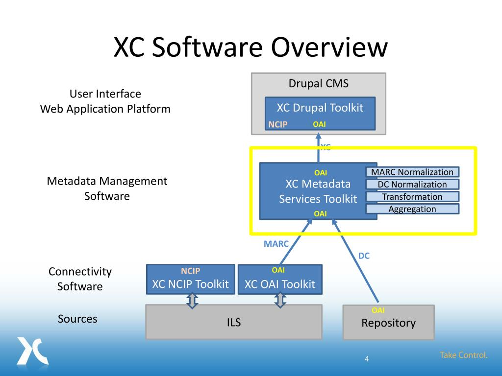 XC Software Overview