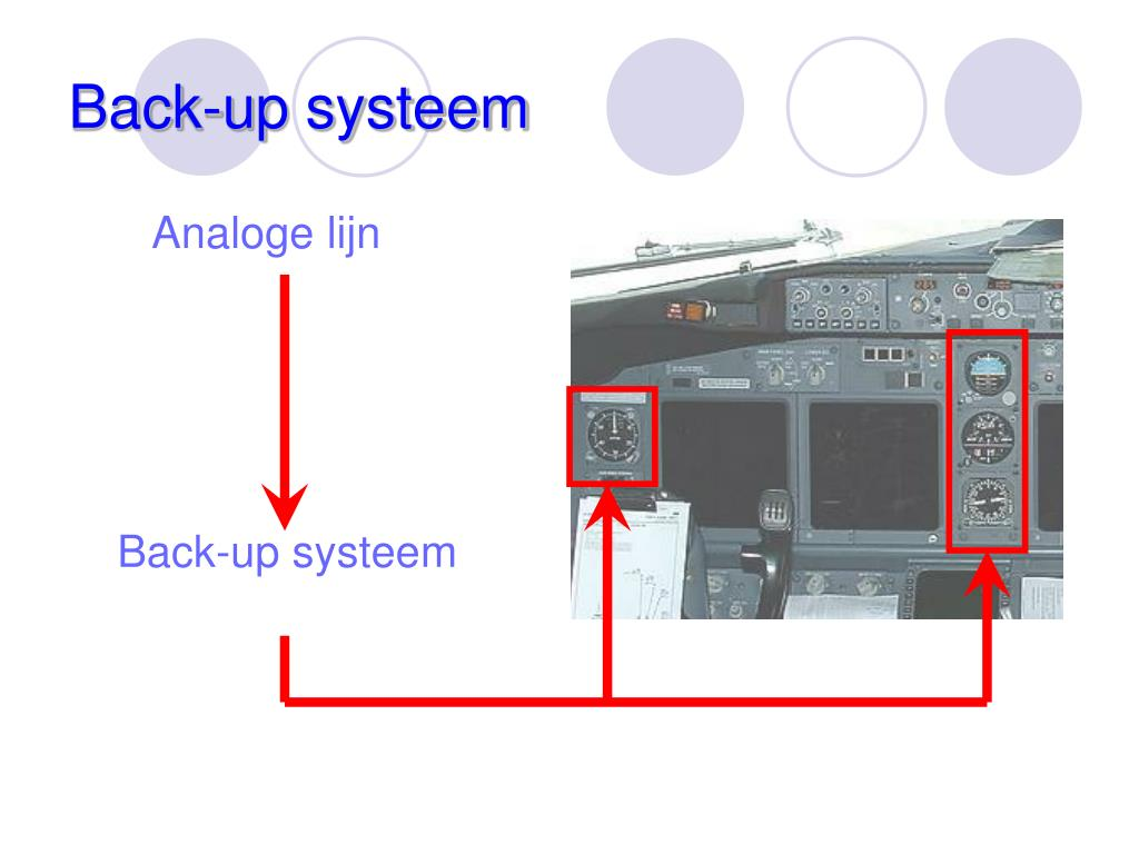 Back-up systeem
