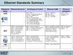 ethernet standards summary