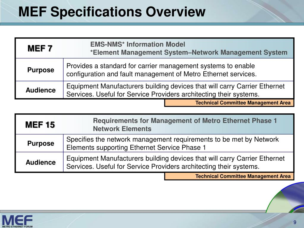 MEF Specifications Overview
