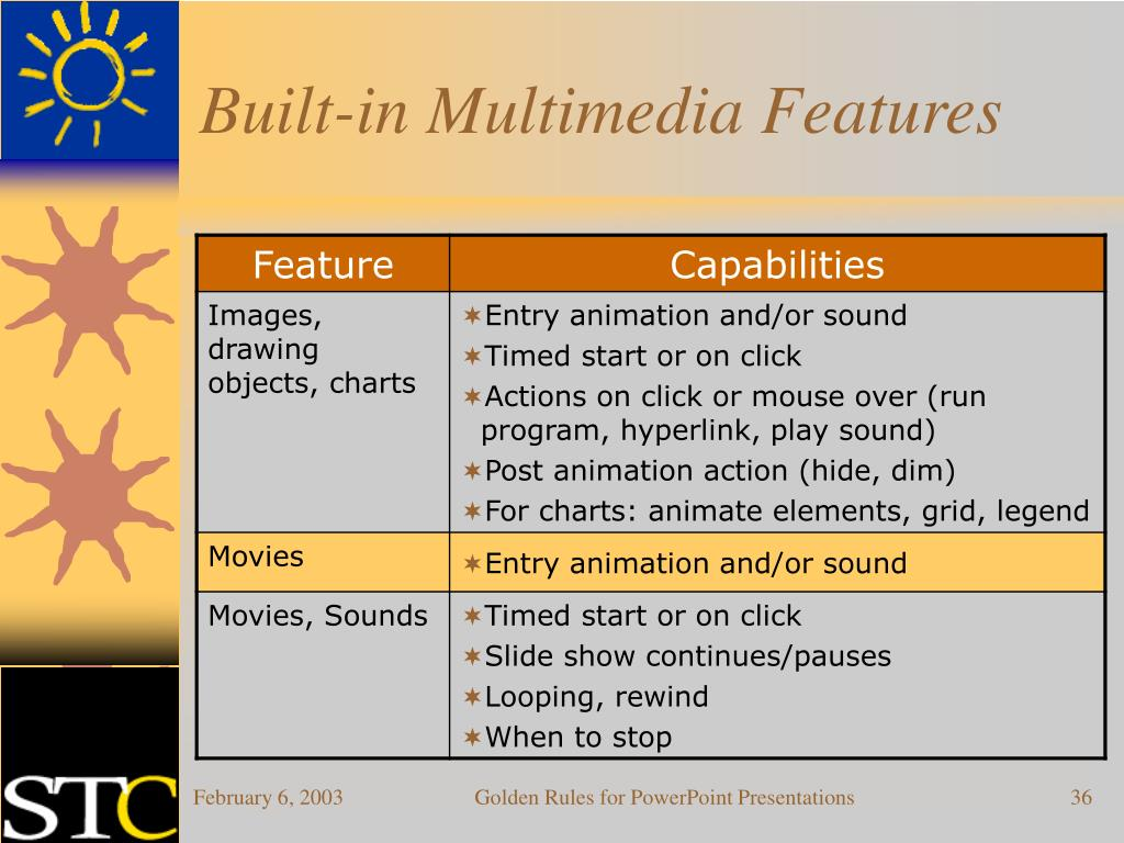 Built-in Multimedia Features