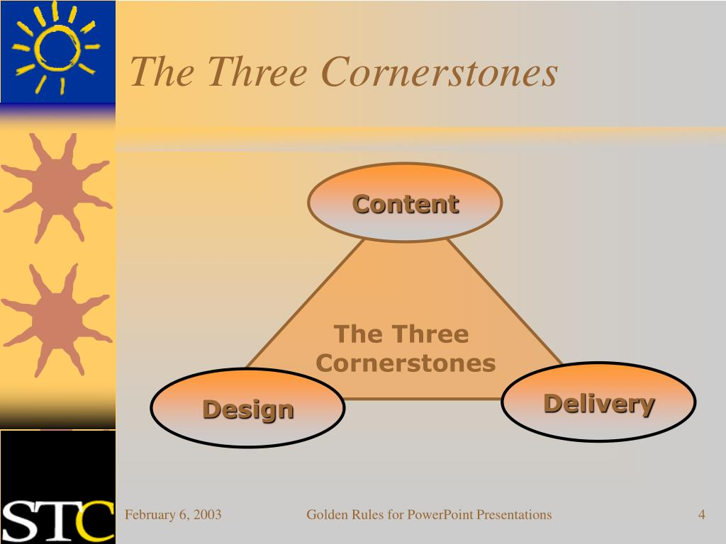 The Three Cornerstones