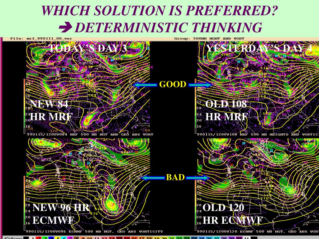WHICH SOLUTION IS PREFERRED?