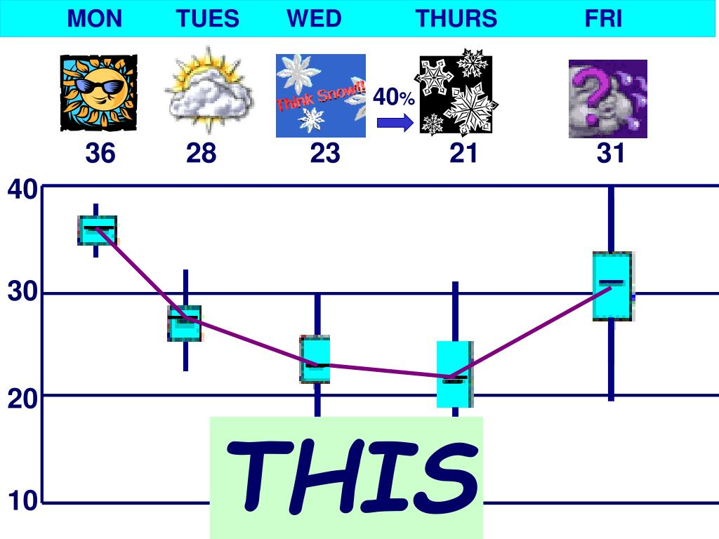 MON        TUES       WED           THURS             FRI