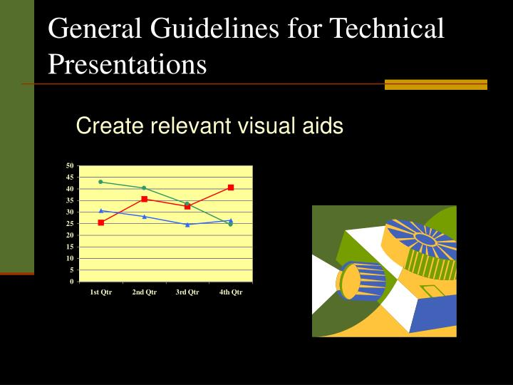 General Guidelines for Technical Presentations