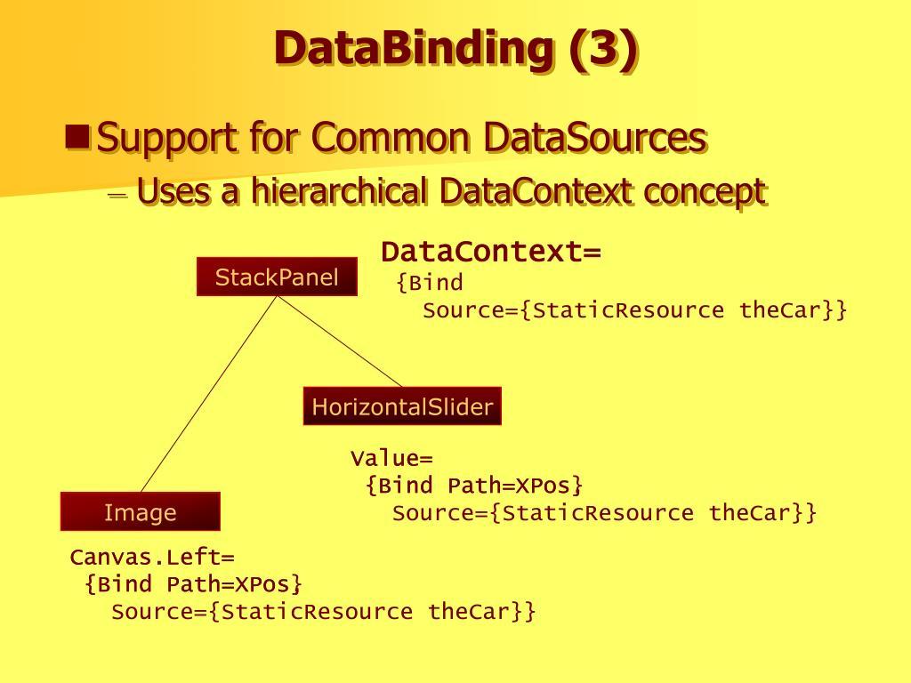 DataBinding (3)