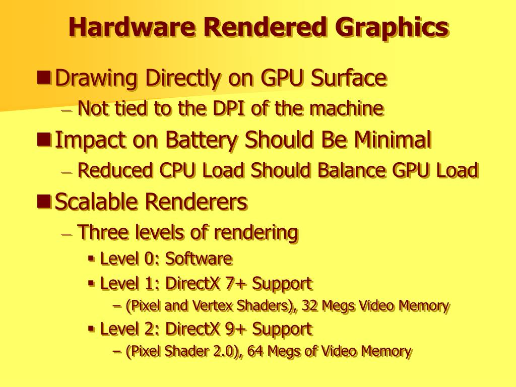 Hardware Rendered Graphics