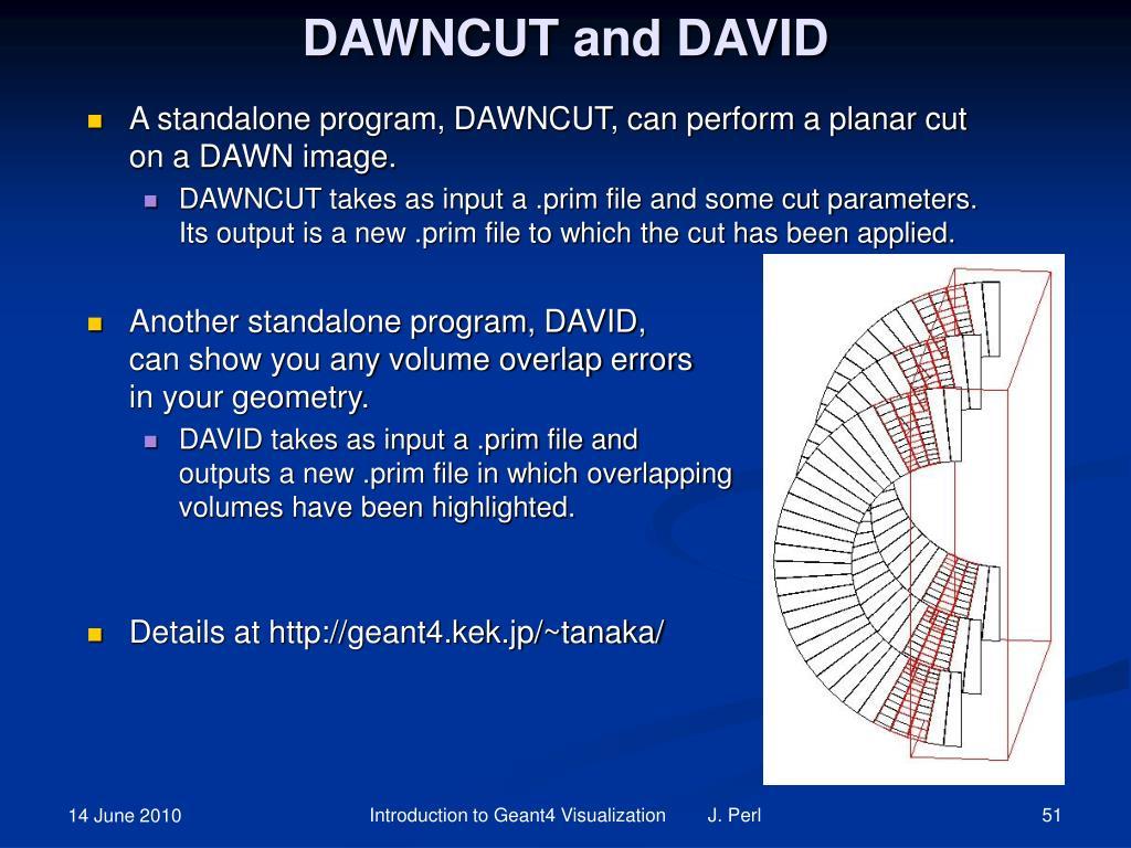 DAWNCUT and DAVID