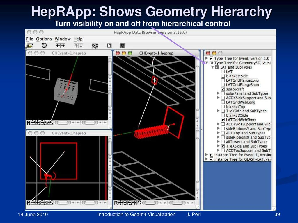 HepRApp: Shows Geometry Hierarchy