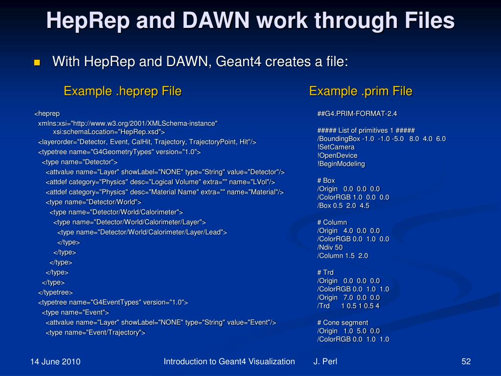 HepRep and DAWN work through Files