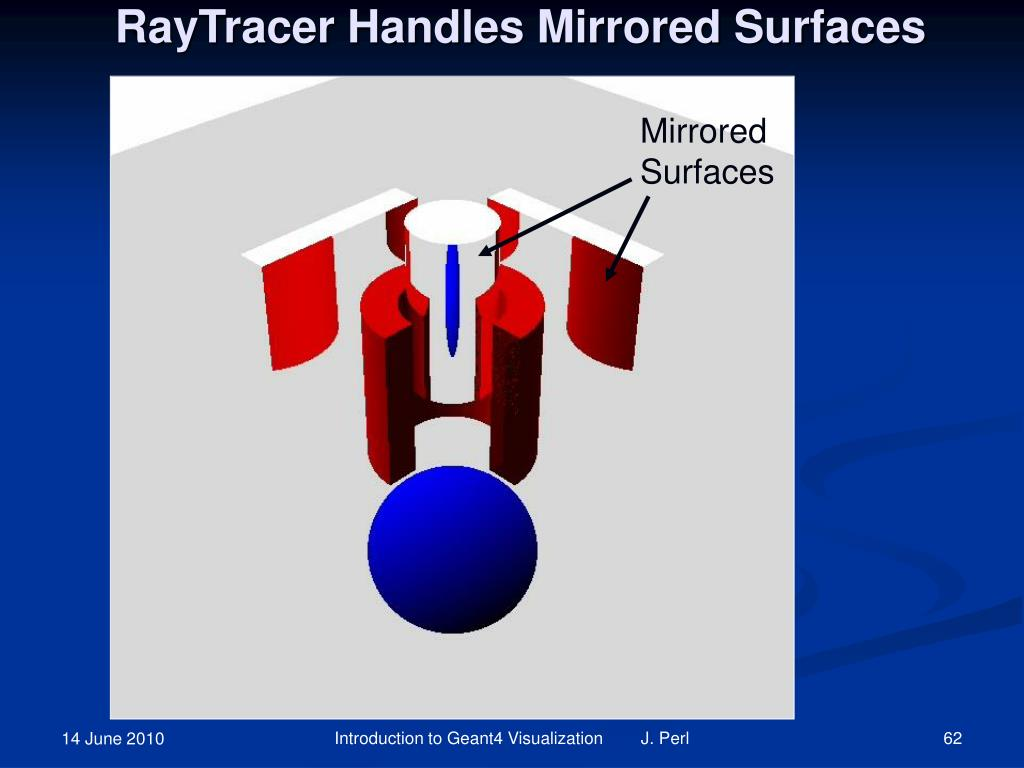 RayTracer Handles Mirrored Surfaces