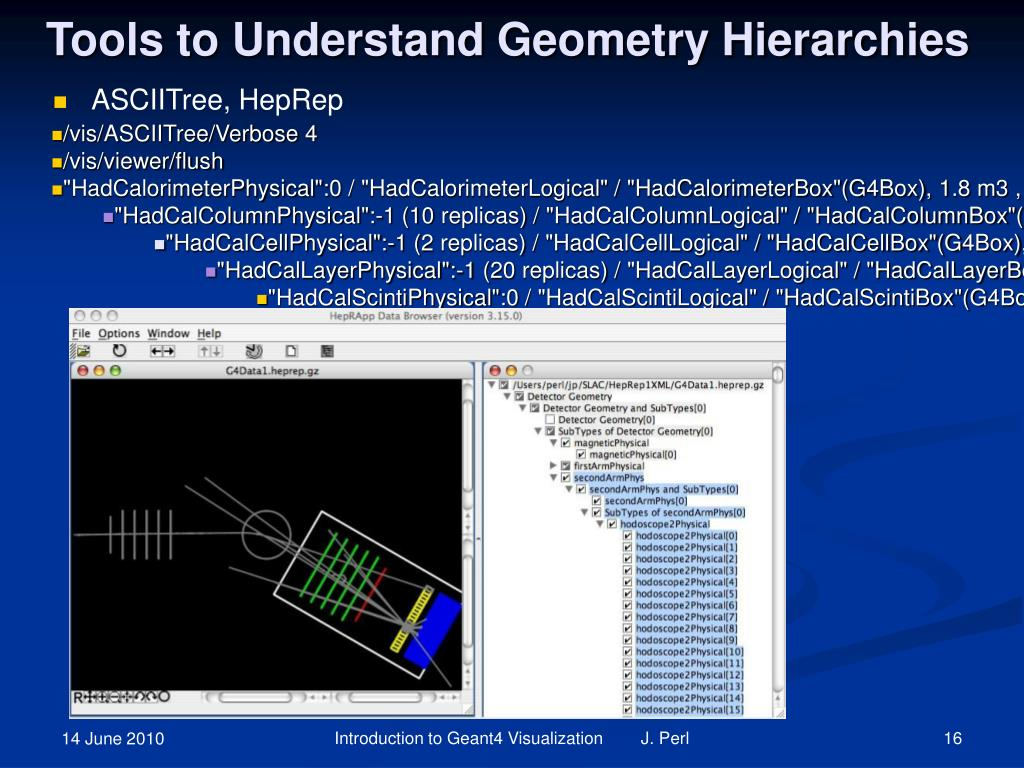Tools to Understand Geometry Hierarchies