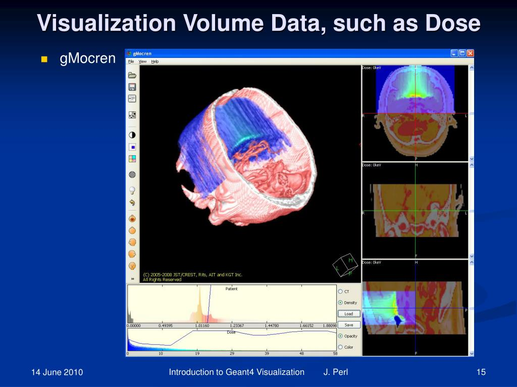 Visualization Volume Data, such as Dose