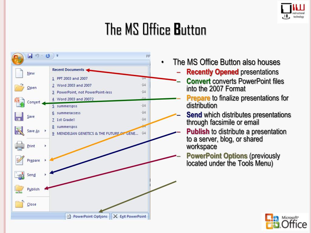 The MS Office