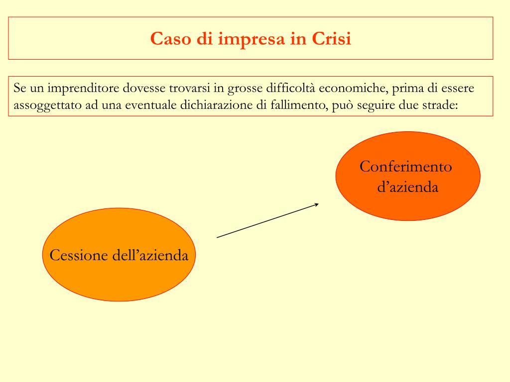 Caso di impresa in Crisi