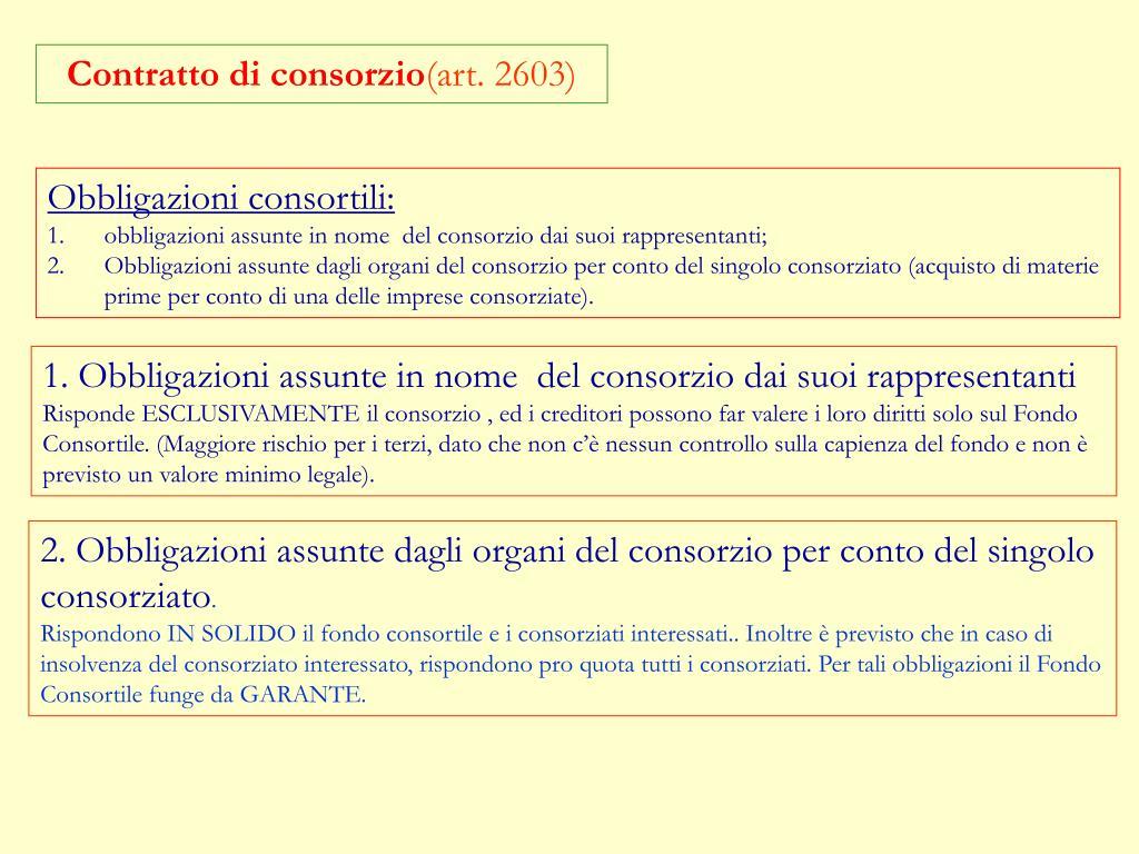 Contratto di consorzio