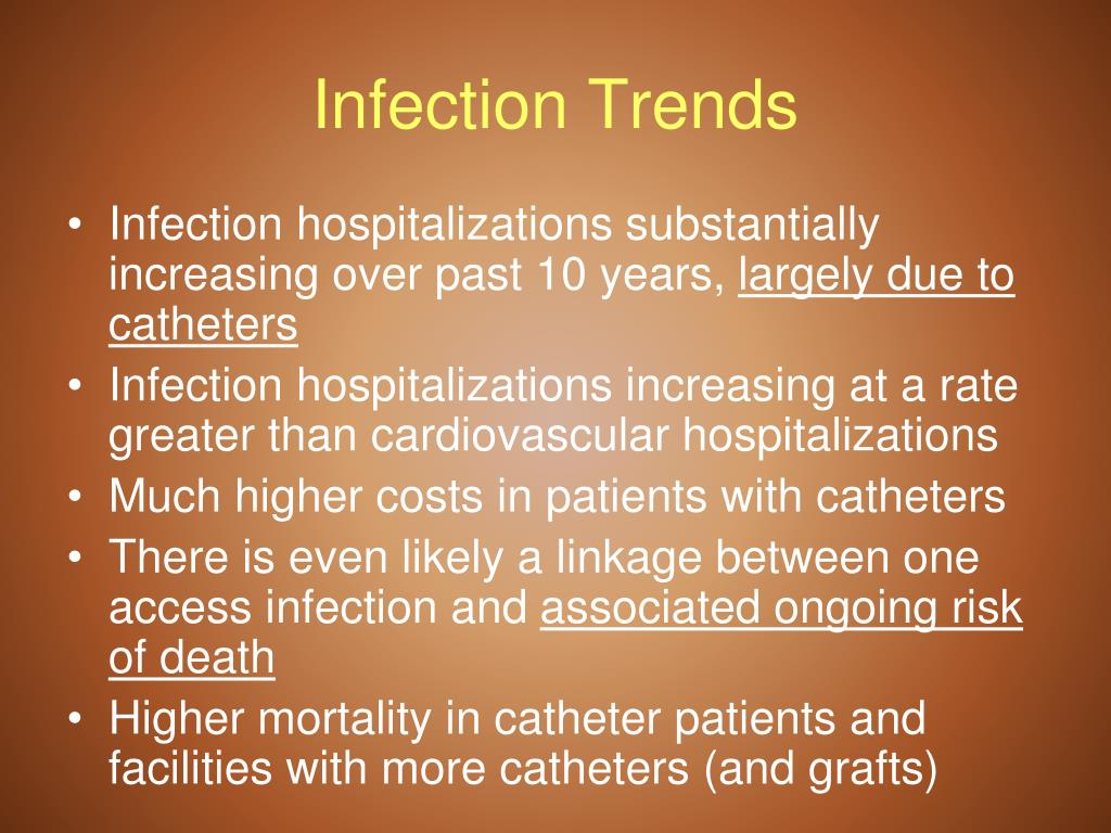 Infection Trends