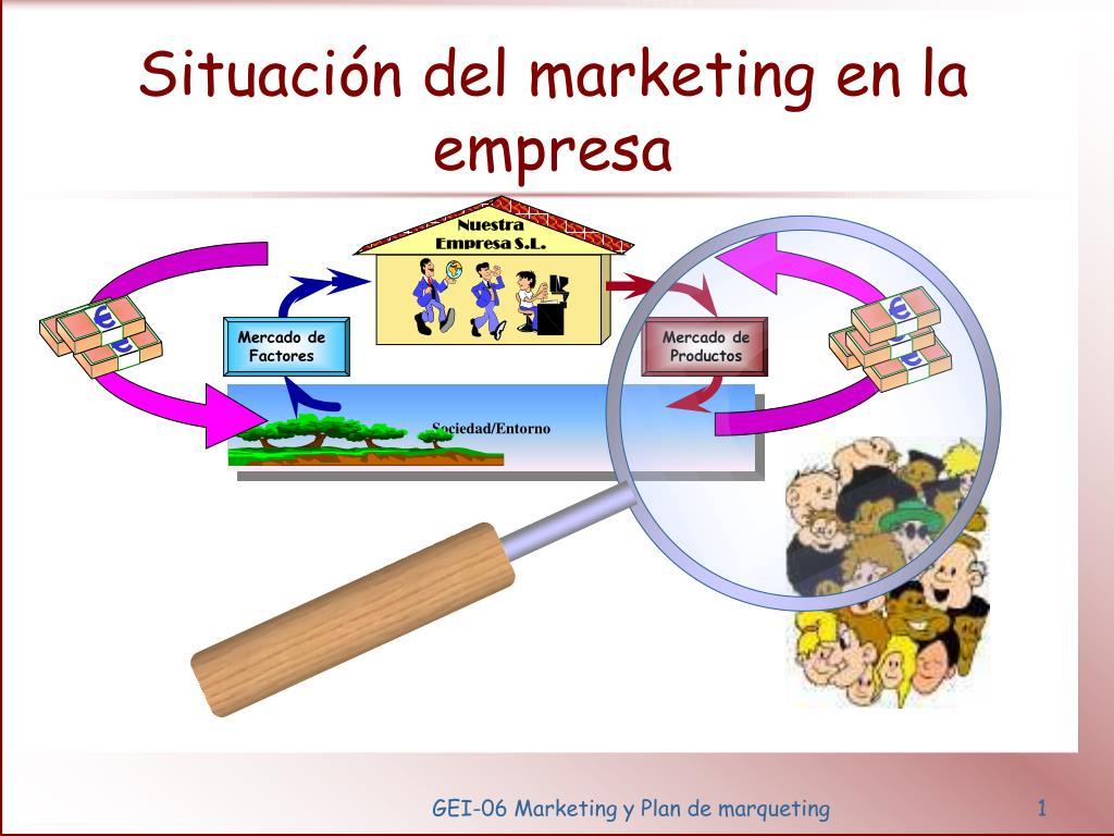 Situación del marketing en la empresa