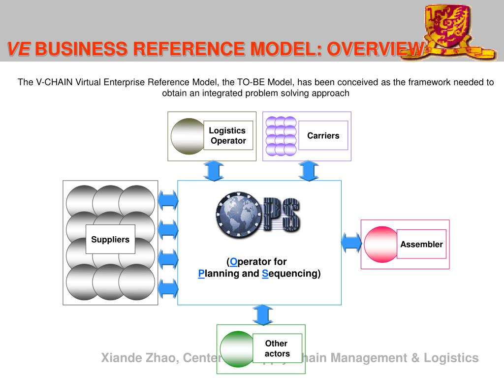 The V-CHAIN Virtual Enterprise Reference Model, the TO-BE Model, has been conceived as the framework needed to obtain an integrated problem solving approach