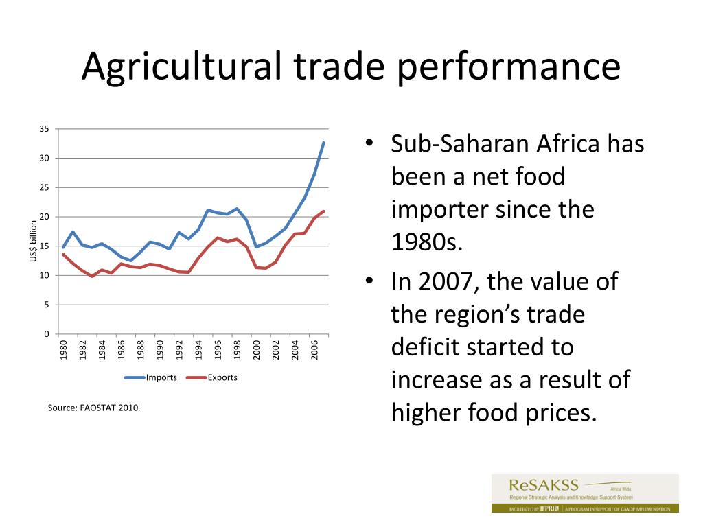 Agricultural trade performance