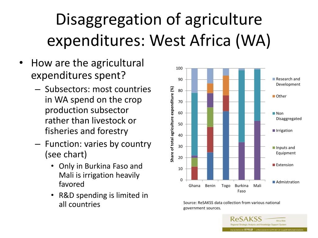 Disaggregation of agriculture expenditures: West Africa (WA)