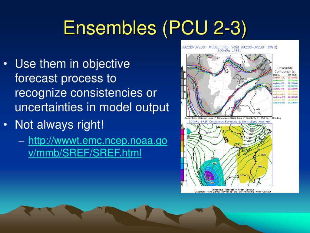 Ensembles (PCU 2-3)