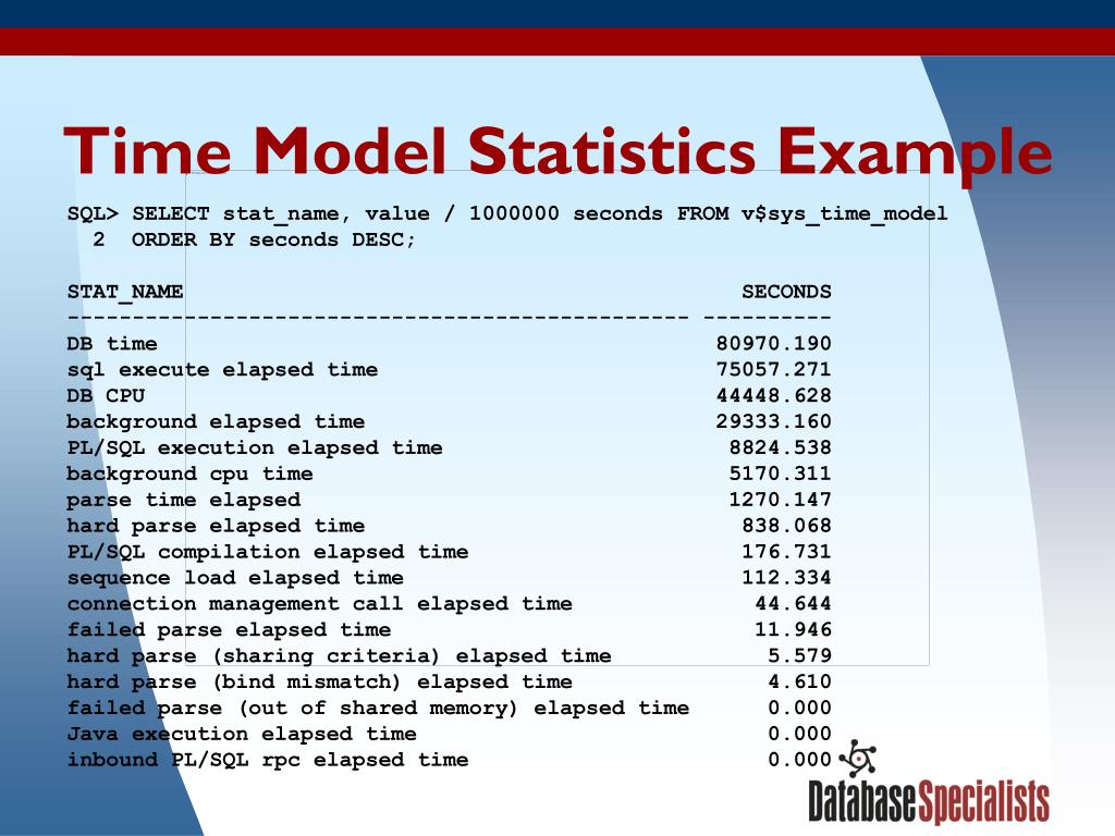 Time Model Statistics Example