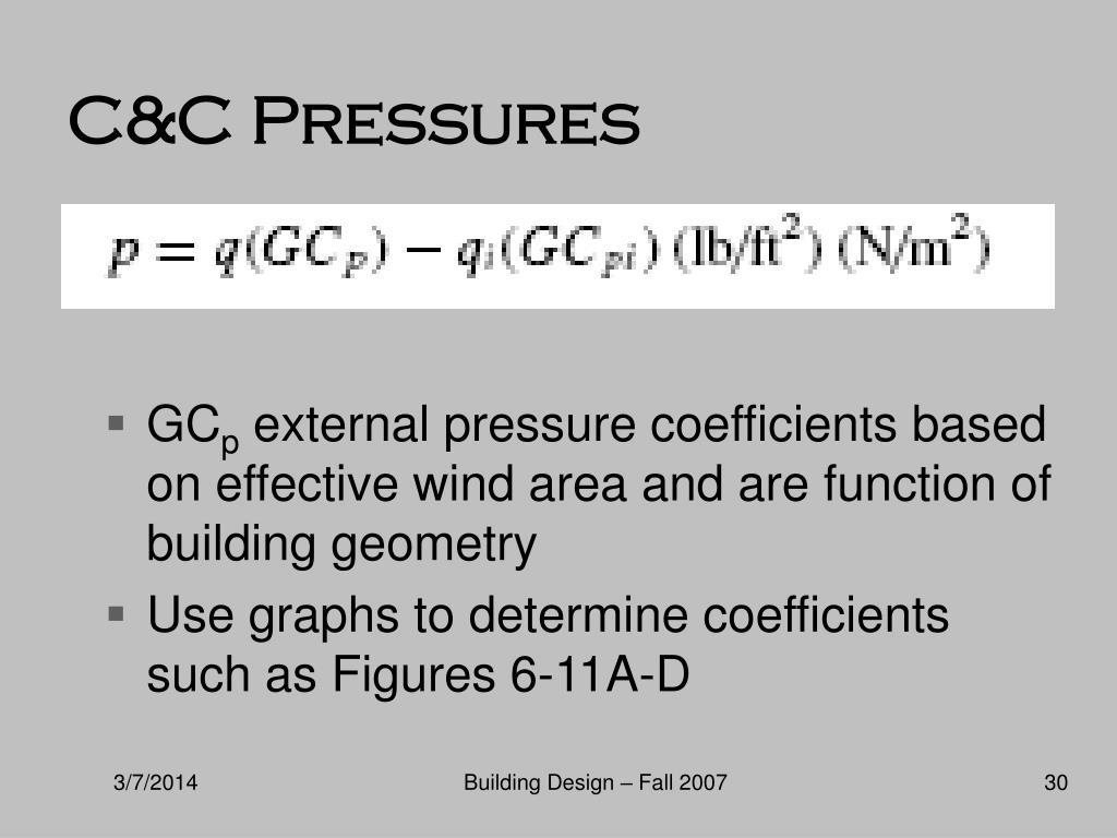 C&C Pressures