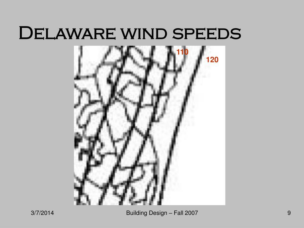 Delaware wind speeds