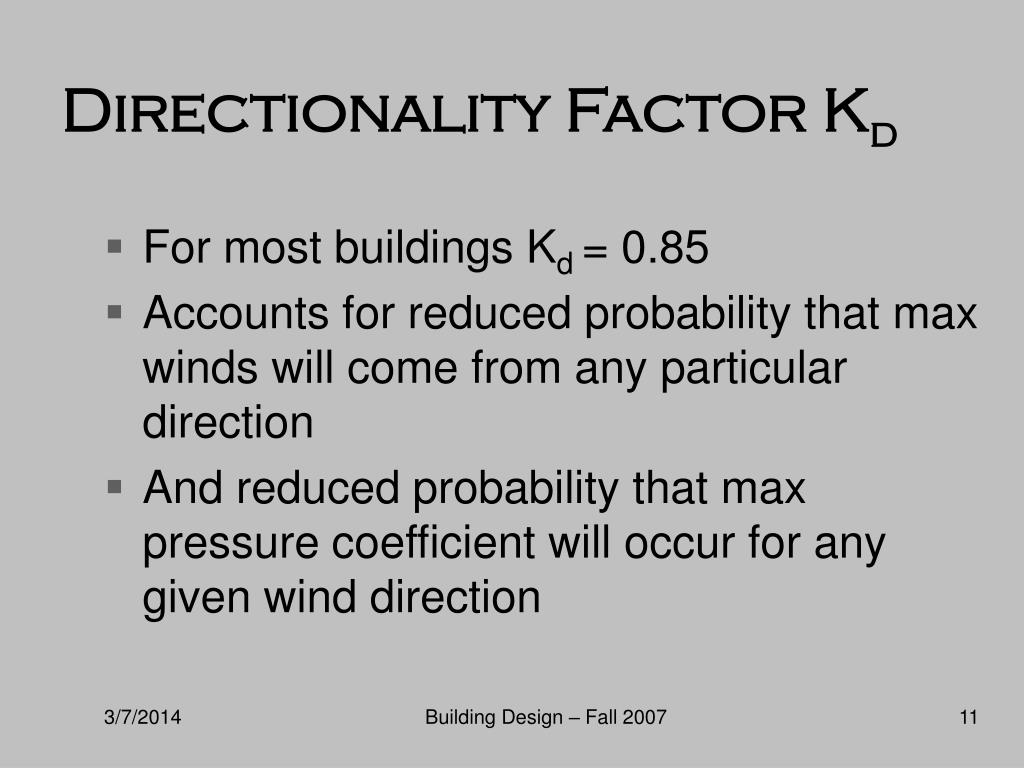 Directionality Factor K