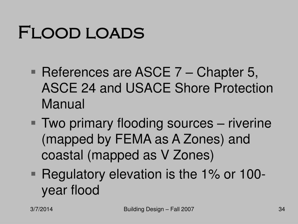 Flood loads