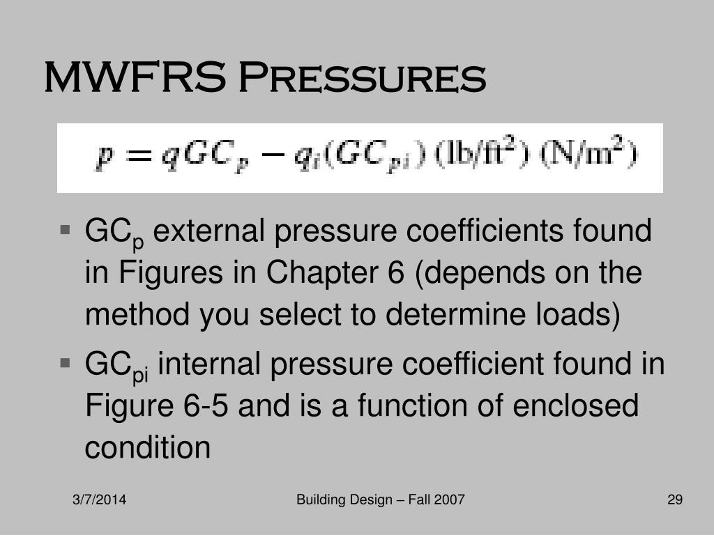 MWFRS Pressures