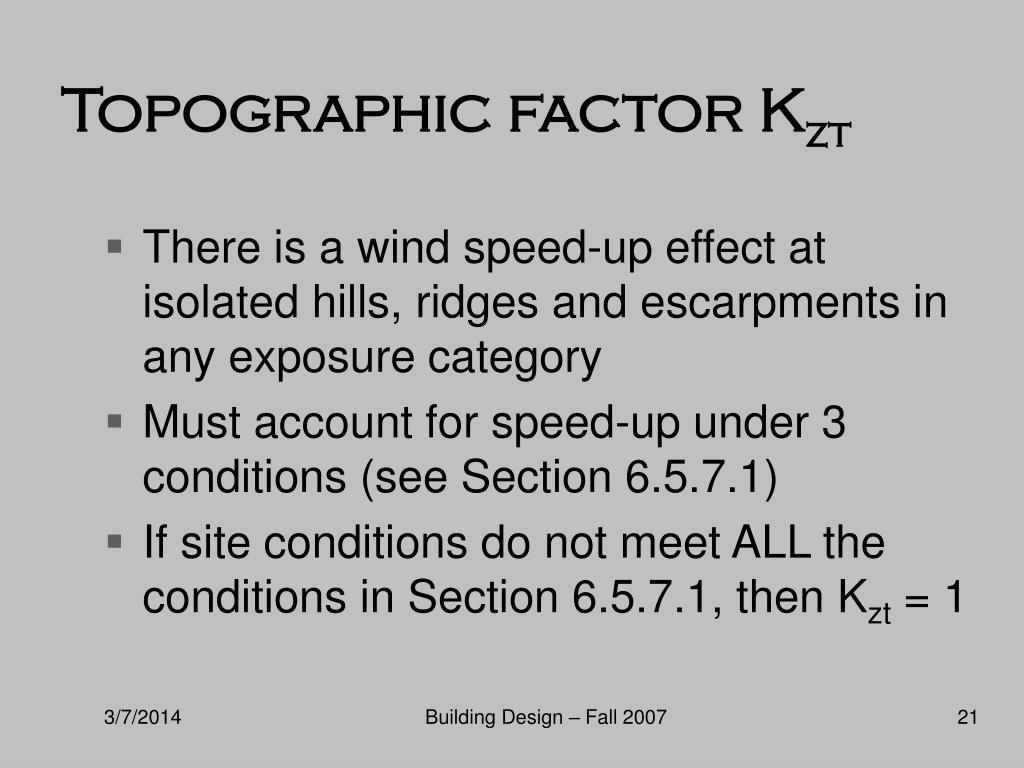 Topographic factor K