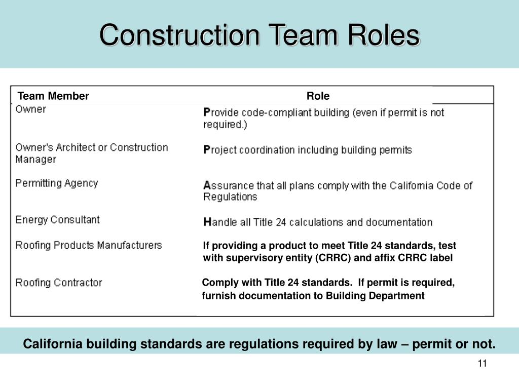 California building standards are regulations required by law – permit or not.