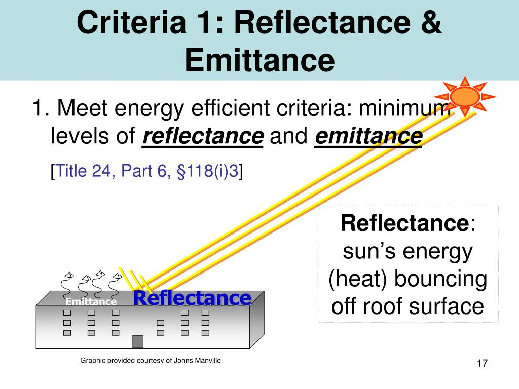 Criteria 1: Reflectance & Emittance