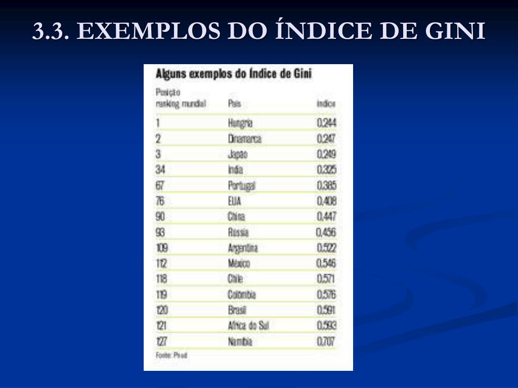 3.3. EXEMPLOS DO ÍNDICE DE GINI