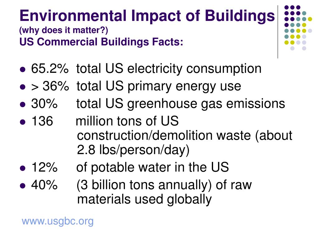 Environmental Impact of Buildings