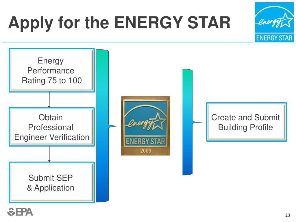 Apply for the ENERGY STAR