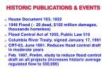 historic publications events